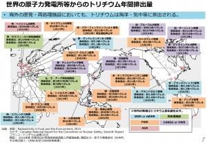 世界の原子力発電所等からのトリチウム年間排出量